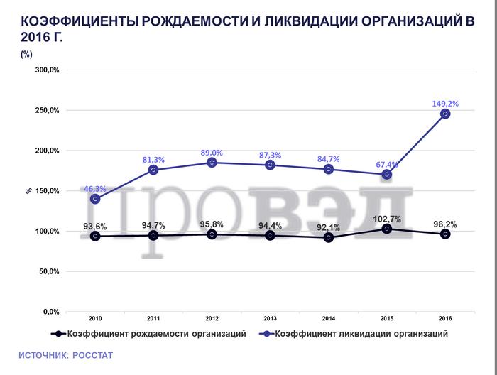 июль-сентябрь, 2017 год, россияне, экономия, мясо, сыр, колбаса, рыба