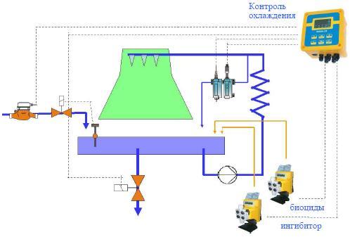 генератор есс 5 схема электрическая. электрическая схема ваз 2112 реле.
