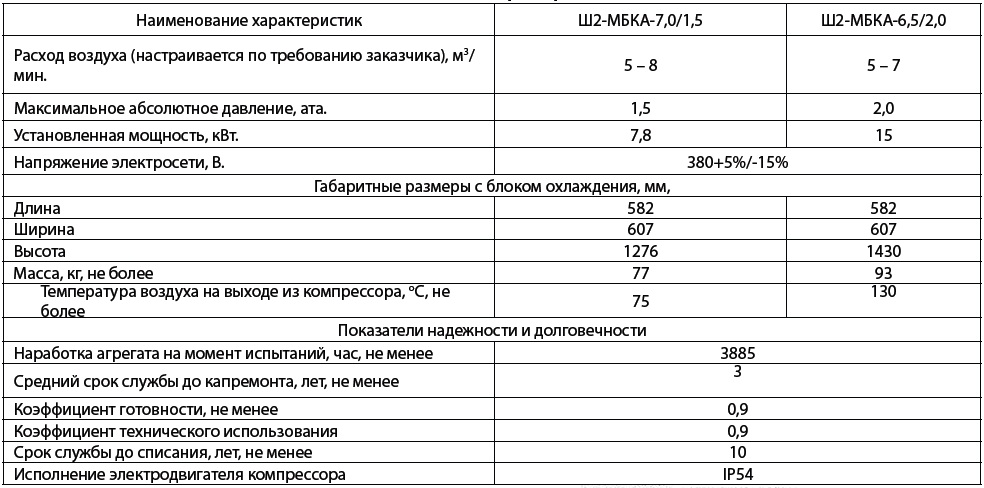 """Журнал """"Пищевая индустрия"""" № 3"""
